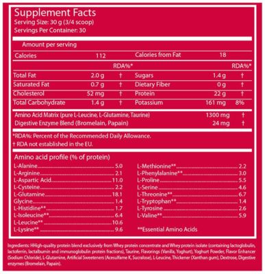 Scitec Nutrition 100% Whey Protein Professional - Label
