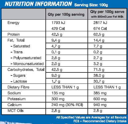 International Protein Extreme Mass - Label