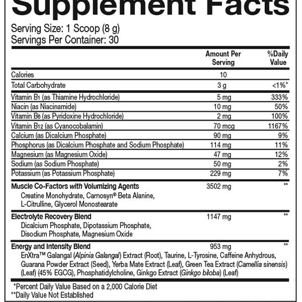Beast Sports Nutrition Beast Mode Pre Workout - Label