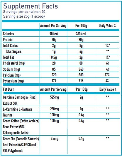 Fitique Nutrition - Skinny Whey - Label