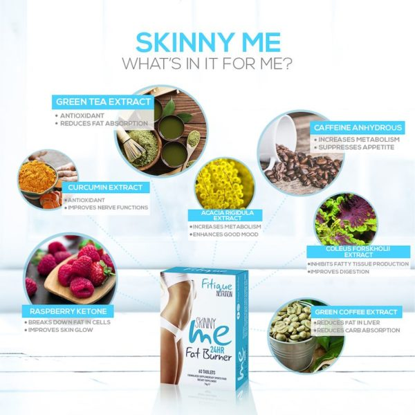 Fitique Nutrition - Skinny Me - Whats in it