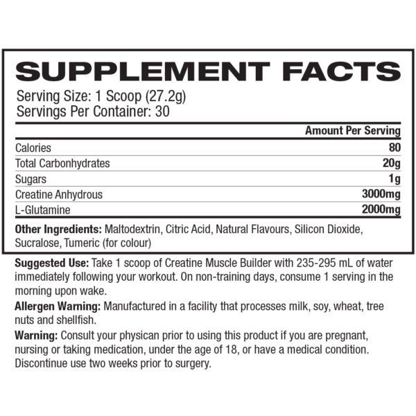 ProSupps PS Creatine. Muscle Builder. Label