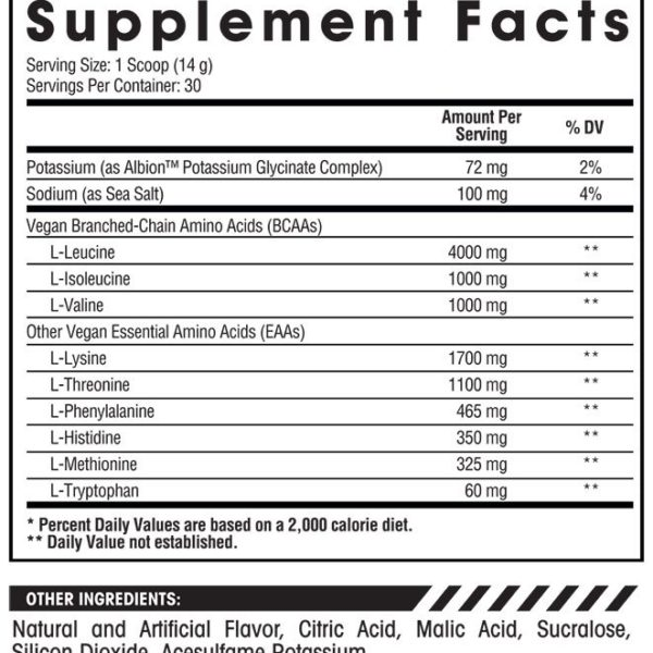 Arms Race Nutrition Replenish - Nutrition Panel