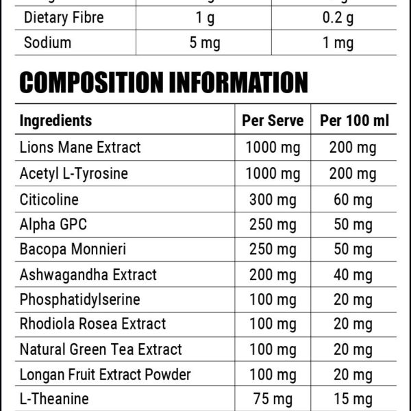 Faction Labs Attention Nutrition