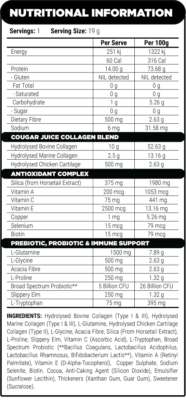 Faction Labs Cougar Juice Nutrition